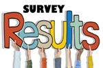 The National Association of Professional Background Screeners (NAPBS) and HR.com release the 2019 Background Screening Survey Results